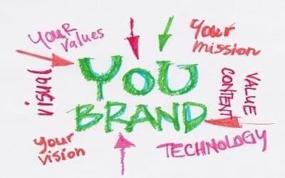 Cos'è un Brand?